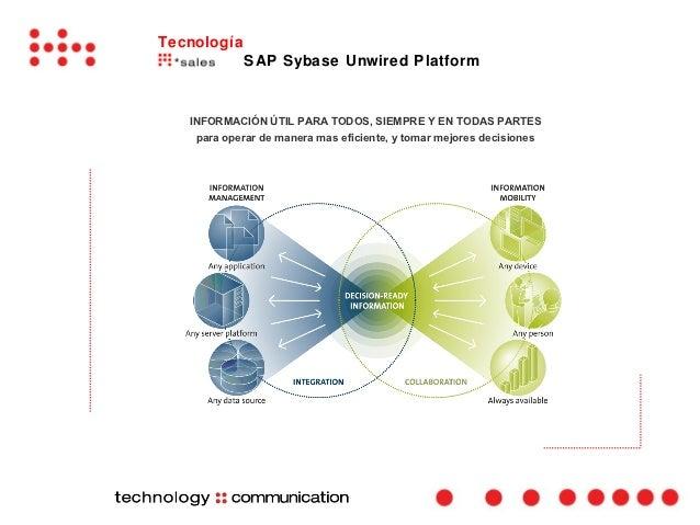 Tecnología             SAP Sybase Unwired Platform   INFORMACIÓN ÚTIL PARA TODOS, SIEMPRE Y EN TODAS PARTES    para operar...