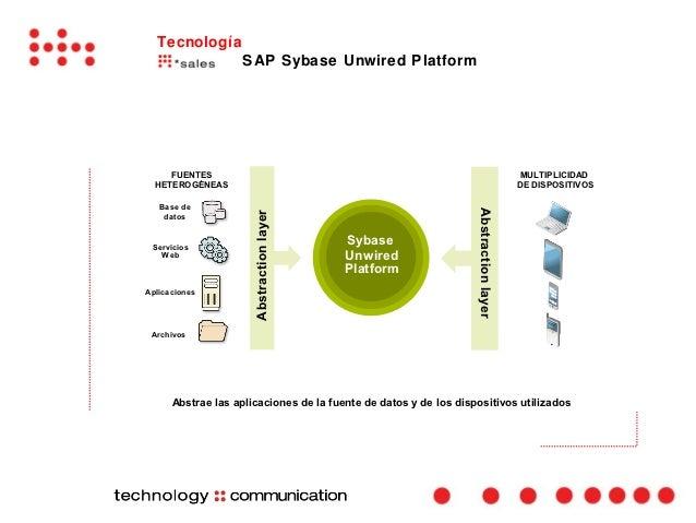 Tecnología                    SAP Sybase Unwired Platform     FUENTES                                                     ...