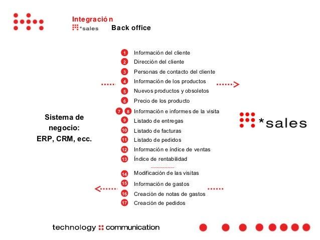 Integració n                    Back office                         1       Información del cliente                       ...