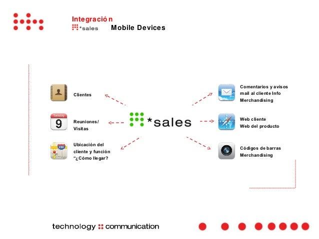 Integració n            Mobile Devices                             Comentarios y avisosClientes                     mail a...