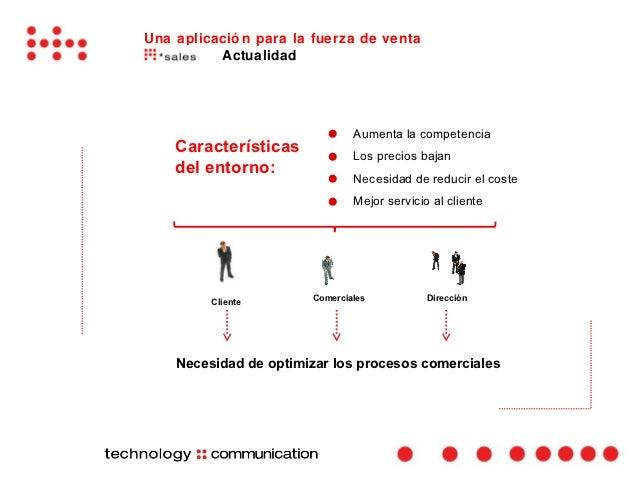 Una aplicació n para la fuerza de venta          Actualidad                         ●     Aumenta la competencia    Caract...