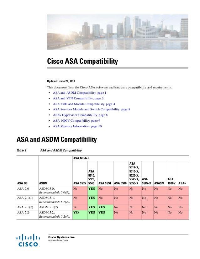 asdm 6.3.1