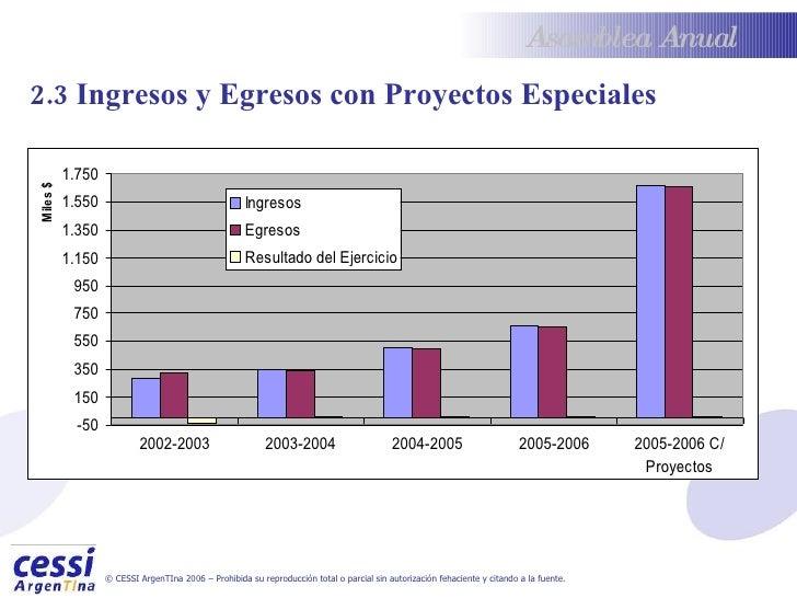 2.3 Ingresos y Egresos con Proyectos Especiales