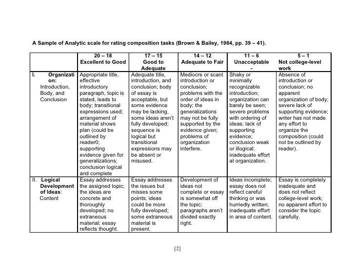 A sample of analytic scoring rubrics
