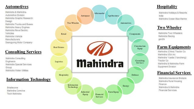 why renault entered into joint venture with mahindra It gave mahindra & mahindra the much-needed technological know-how in  like  its earlier partnerships with renault and ford, came to an end abruptly  there  are challenges in a joint venture when there are two decision.