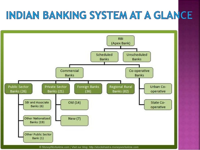 turkeys financial system and its banking sector The us financial system is critical to the structure of the financial industry that a banking group has in regard to its corporate customers.