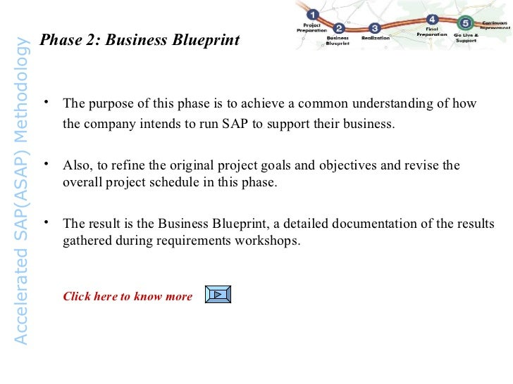Asap methodology procedure 6 phase 2 business blueprint malvernweather Gallery