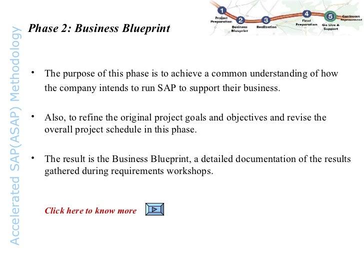 Asap methodology procedure 6 phase 2 business blueprint malvernweather Image collections