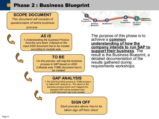Asap implementation methodology 2 9 page 9 phase 2 business blueprint malvernweather Gallery