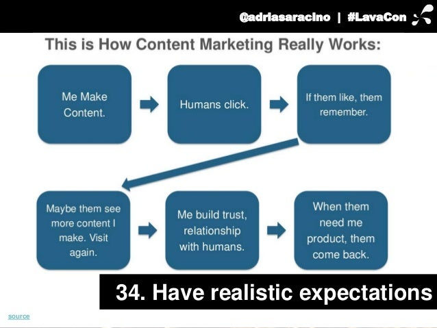 @adriasaracino | #LavaCon  source  34. Have realistic expectations
