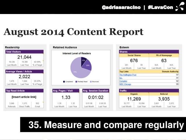 @adriasaracino | #LavaCon  35. Measure and compare regularly