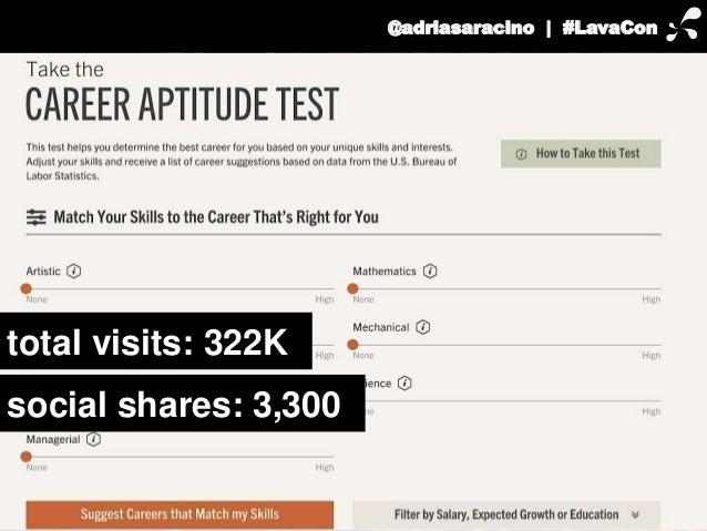 total visits: 322K  social shares: 3,300  @adriasaracino | #LavaCon