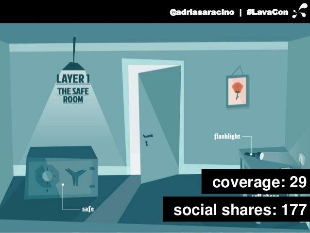 @adriasaracino | #LavaCon  coverage: 29  social shares: 177