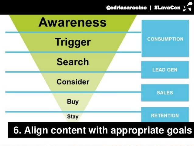 @adriasaracino | #LavaCon  6. Align content with appropriate goals