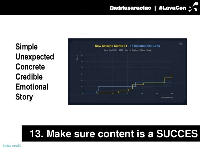 @adriasaracino | #LavaCon  Simple  Unexpected  Concrete  Credible  Emotional  Story  image credit  13. Make sure content i...