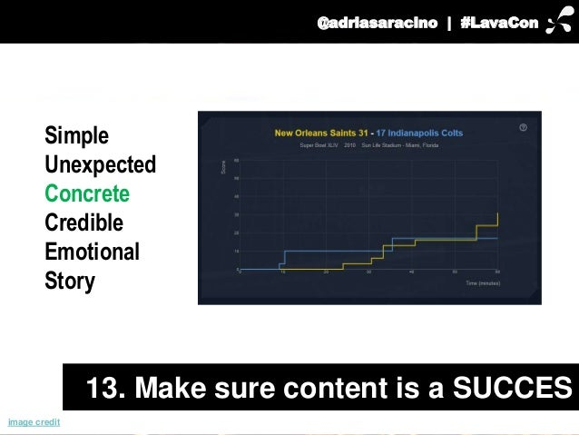 @adriasaracino | #LavaCon  Simple  Unexpected  Concrete  Credible  Emotional  Story  13. Make sure content is a SUCCES  im...