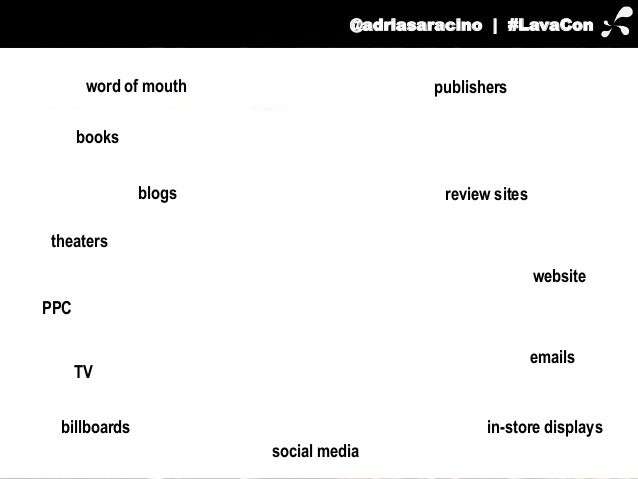 @adriasaracino | #LavaCon  theaters  PPC  publishers  review sites  website  emails  social media  word of mouth  books  T...