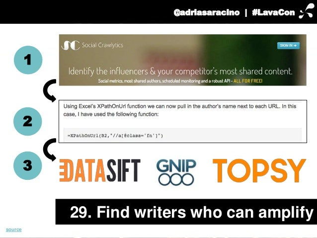 @adriasaracino | #LavaCon  29. Find writers who can amplify  source  1  2  3