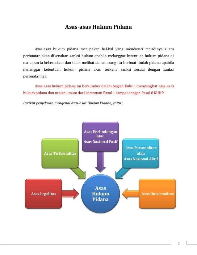 Asas asas Hukum Pidana & Pengertian Perbuatan Pidana ...