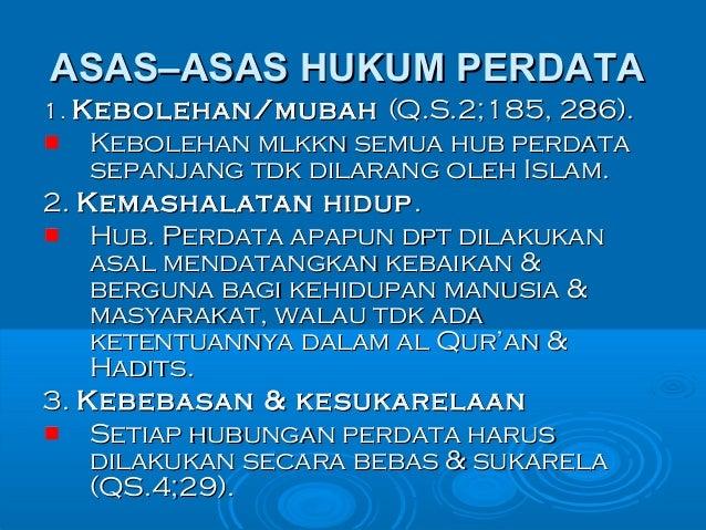 Asas hukum islam