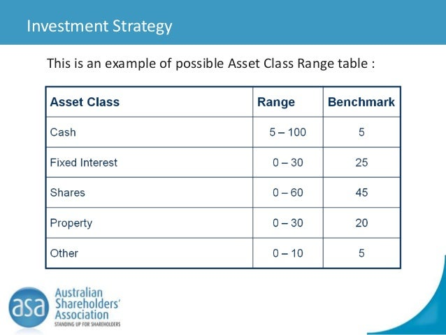 Smsf investment strategy diversification in marketing the beginner guide to real estate investment