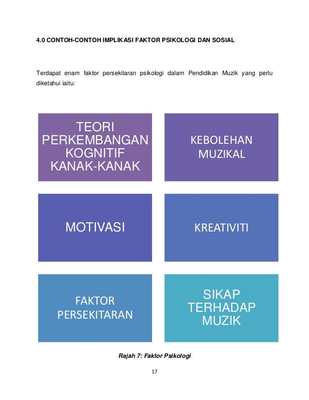 Image Result For Teori Muzik Sekolah Rendah