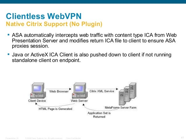Create home vpn network w lefml-lorraine eu