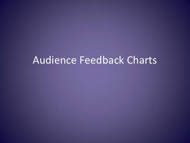 Audience Feedback Charts<br />