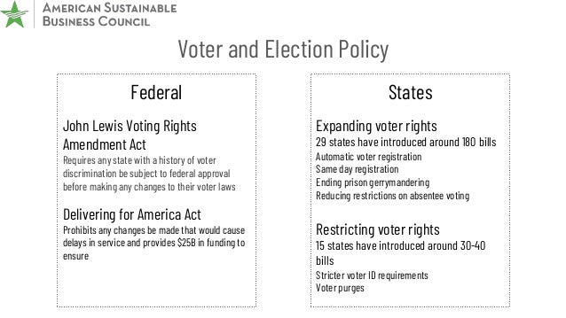 Voter and Election Policy Federal John Lewis Voting Rights Amendment Act Requires any state with a history of voter discri...