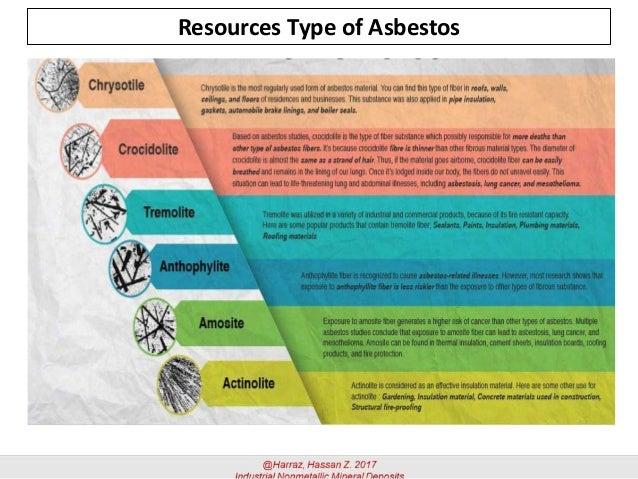 Asbestos deposits