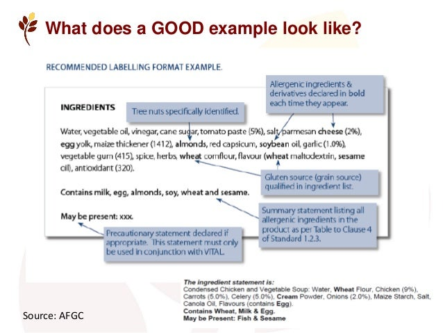 What does a GOOD example look like? 13Source: AFGC