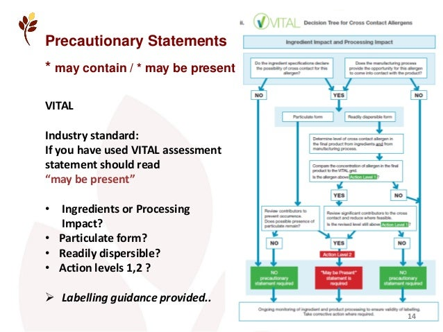 Assessment of food allergen management in small food ...