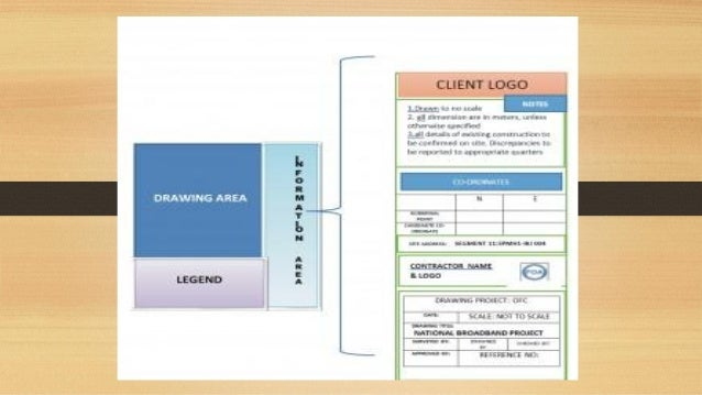 FIBER OPTIC PROJECT AS-BUILT DRAWING (ABD)