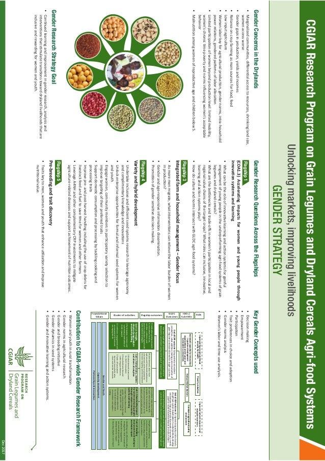 CGIARResearchProgramonGrainLegumesandDrylandCerealsAgri-foodSystems Unlockingmarkets,improvinglivelihoods GENDERSTRATEGY G...
