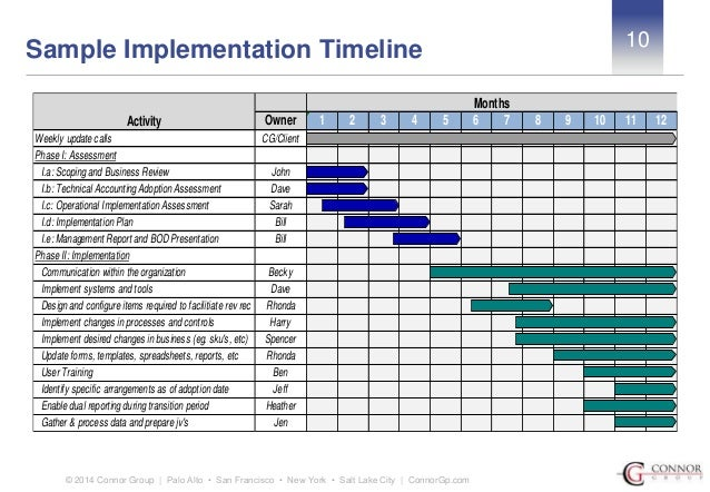 Asc 606 implementation strategy with connor group and for Software implementation plan template