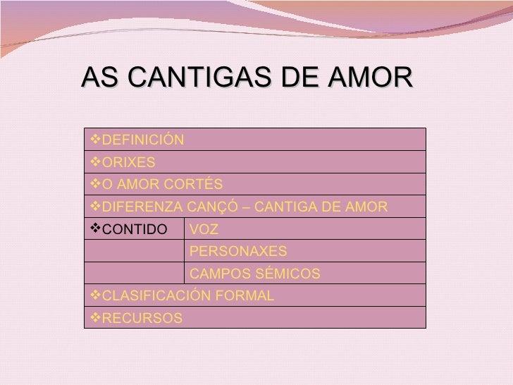 As cantigas de amor[1]