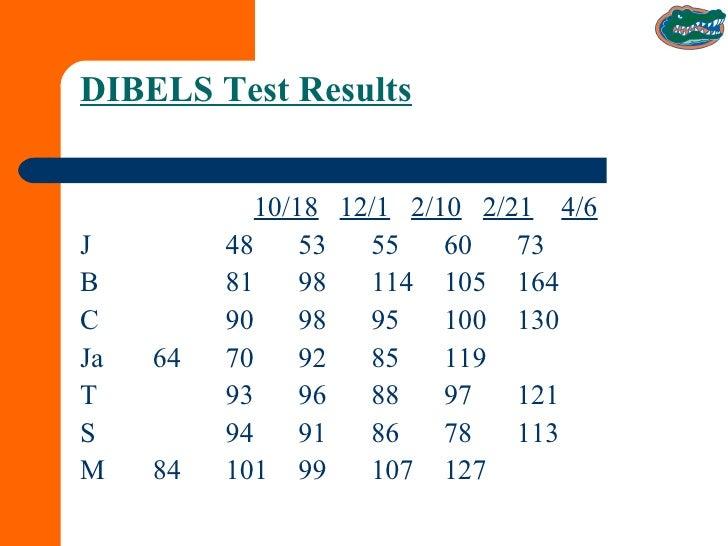 DIBELS Test Results <ul><li>  10/18   12/1   2/10   2/21   4/6 </li></ul><ul><li>J 48 53 55 60 73 </li></ul><ul><li>B 81 9...