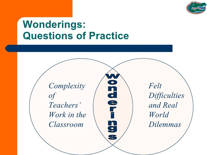 Wonderings:  Questions of Practice Complexity of Teachers' Work in the Classroom Felt Difficulties and Real World Dilemmas...