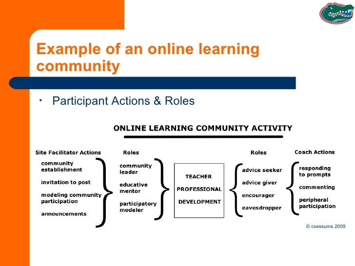 Example of an online learning community <ul><li>Participant Actions & Roles </li></ul>© csessums 2009