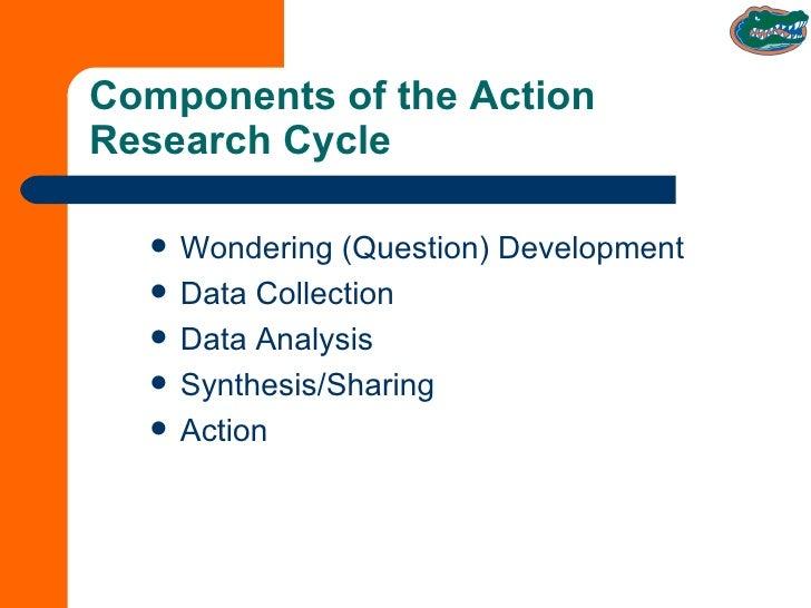 Components of the Action Research Cycle <ul><li>Wondering (Question) Development </li></ul><ul><li>Data Collection </li></...