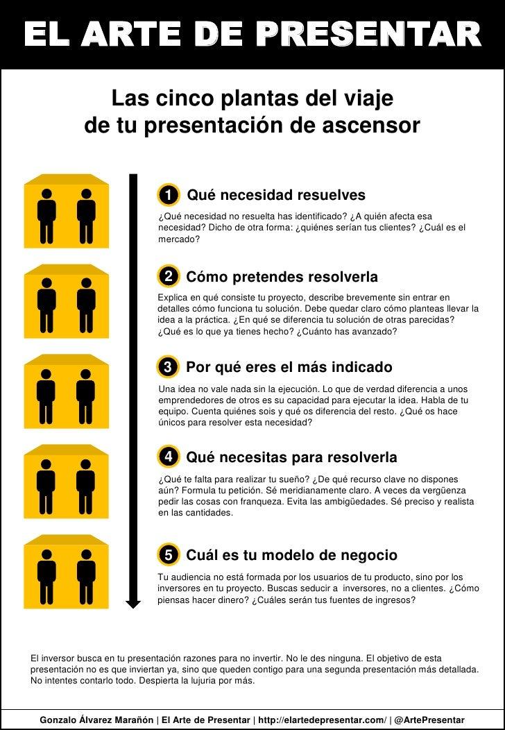 EL ARTE DE PRESENTAR              Las cinco plantas del viaje            de tu presentación de ascensor                   ...