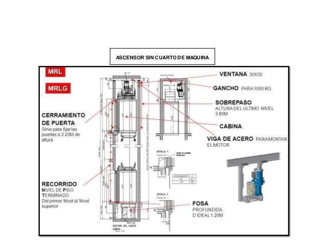 Estudio del Ascensor como sistema de Transporte Vertical