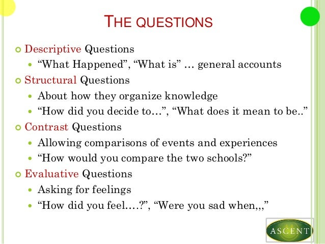 qualitative research topics in psychology