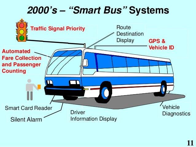 intelligent transportation systems history national. Black Bedroom Furniture Sets. Home Design Ideas