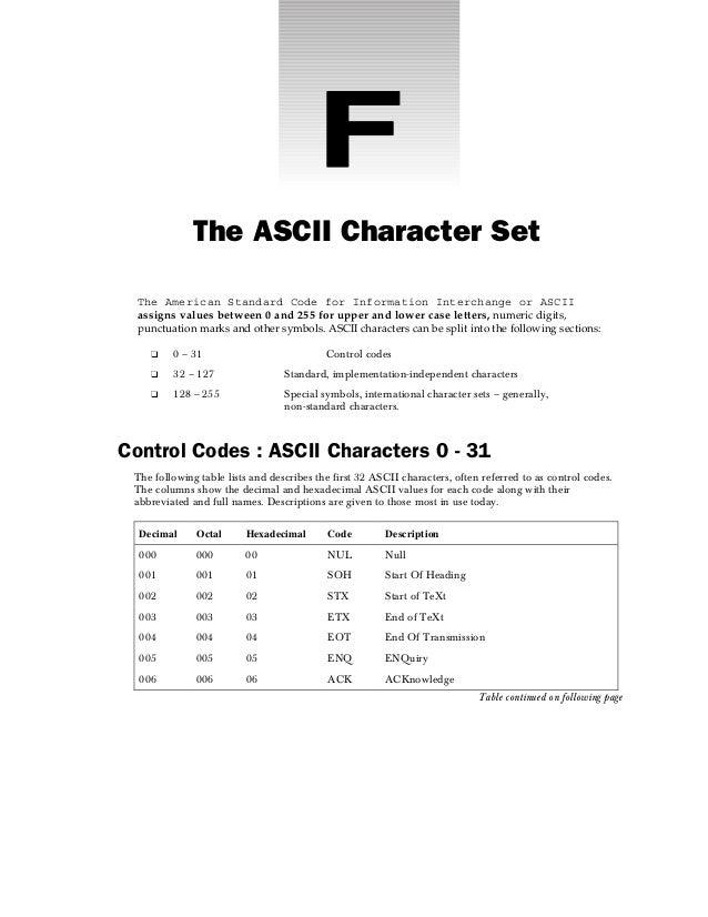 ascii codes 3145 app f rh slideshare net