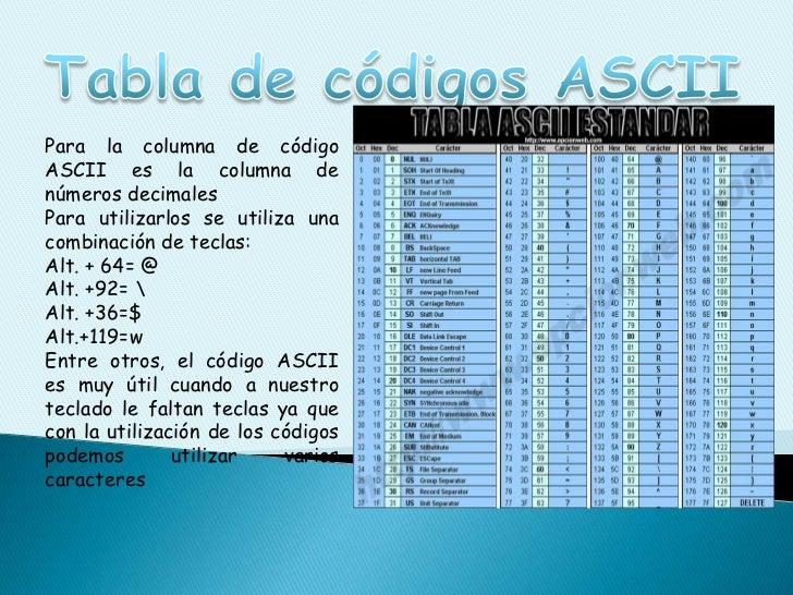 Tabla de códigos ASCII <br />Para la columna de código ASCII es la columna de números decimales<br />Para utilizarlos se u...