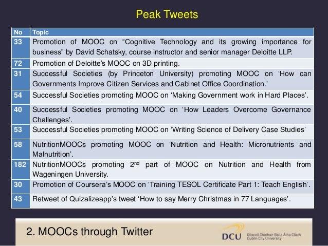 Sentiment Analysis 2. MOOCs through Twitter