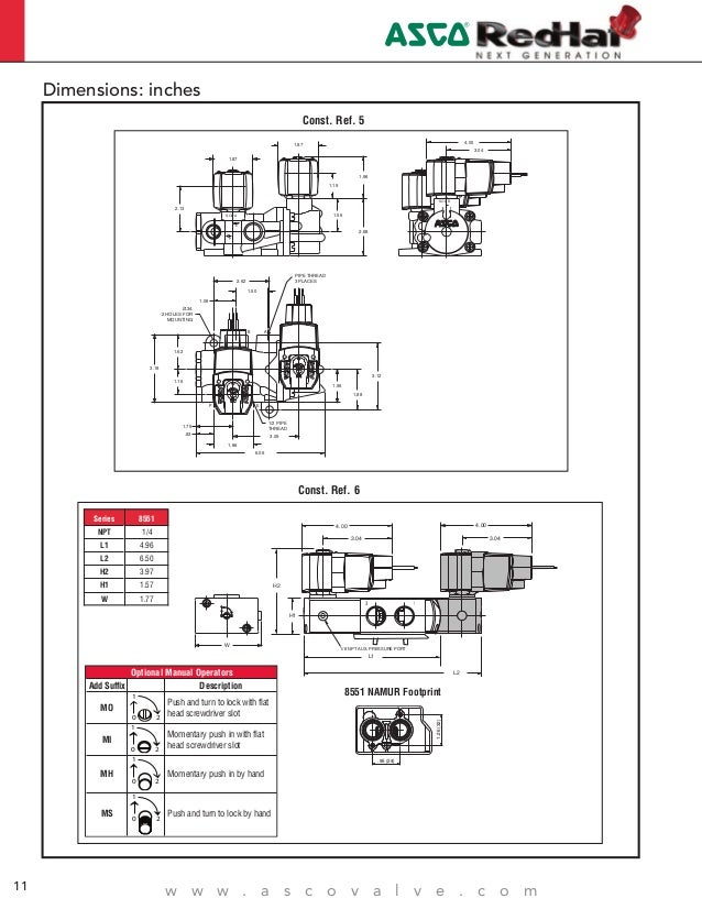 Fancy Asco Solenoid Valve Wiring Diagram Embellishment Electrical - Asco red hat wiring diagram