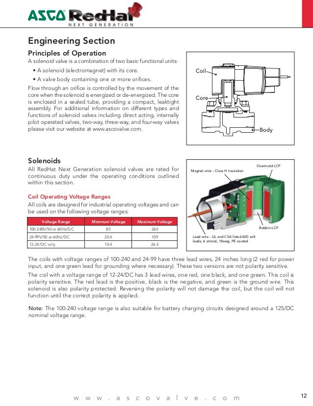 asco 17 638?cb=1422555480 asco asco solenoid valve wiring diagram at creativeand.co