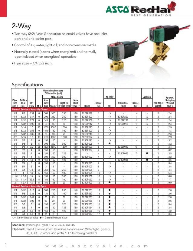 asco 6 638?cb=1422555480 asco asco redhat 2 wiring diagram at bakdesigns.co
